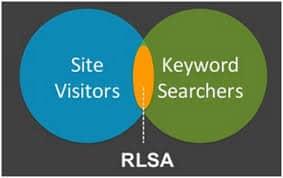 Mit jelent az RLSA kampány, és miben rejlik az ereje?