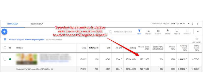 Google Ads és Facebook hirdetési fiók Auditálás