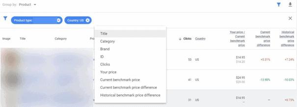 Mire való és hogyan használja a Google új áralapú versenyképességről szóló jelentését a Merchant Centerben?