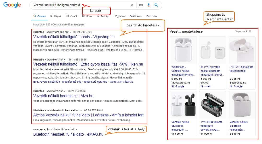 Online marketing hirdtések és találati lista képe