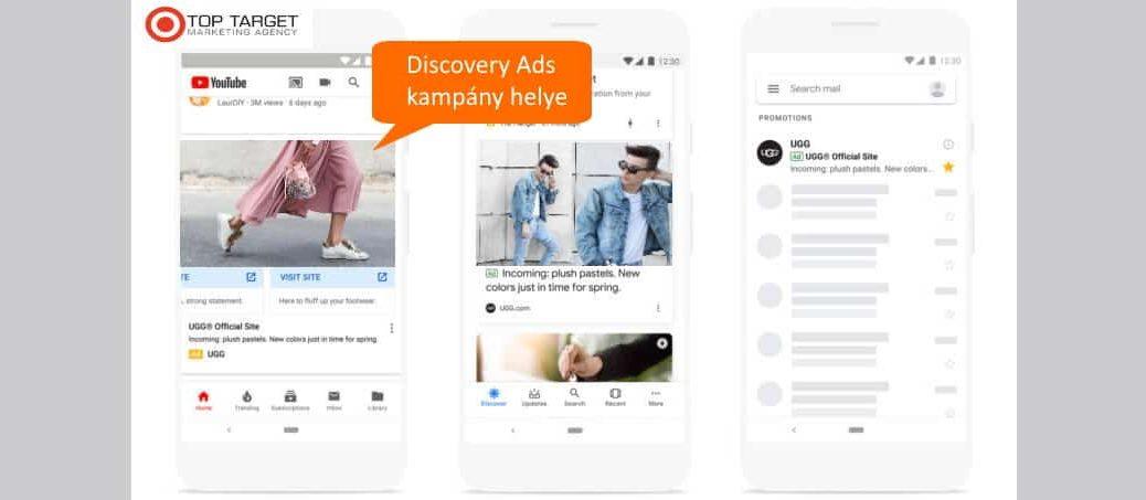 Google Ads kampánykezelés discovery