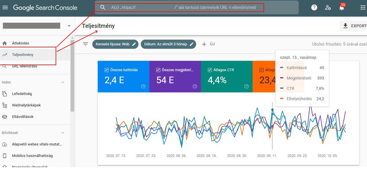 Online marketing ügynökségünk képkivágása egy Search Console nézetből